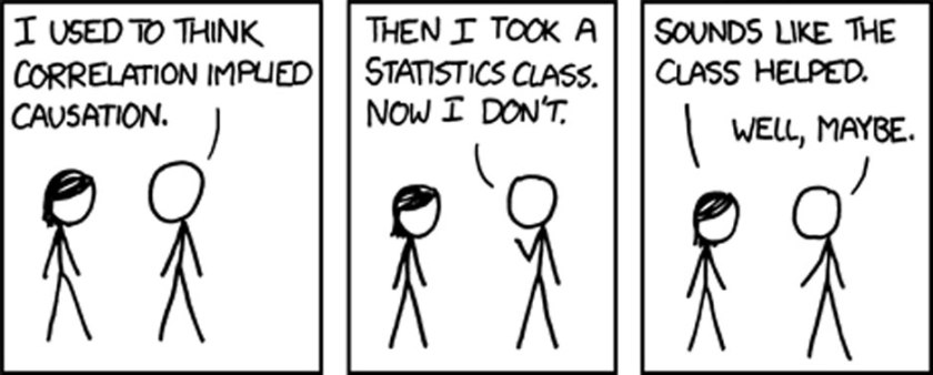 large_correlation_not_causation